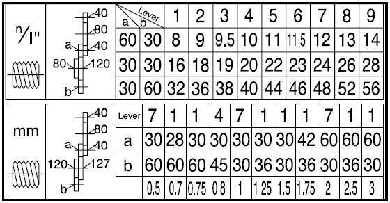9x20 Lathe Single-point Threading