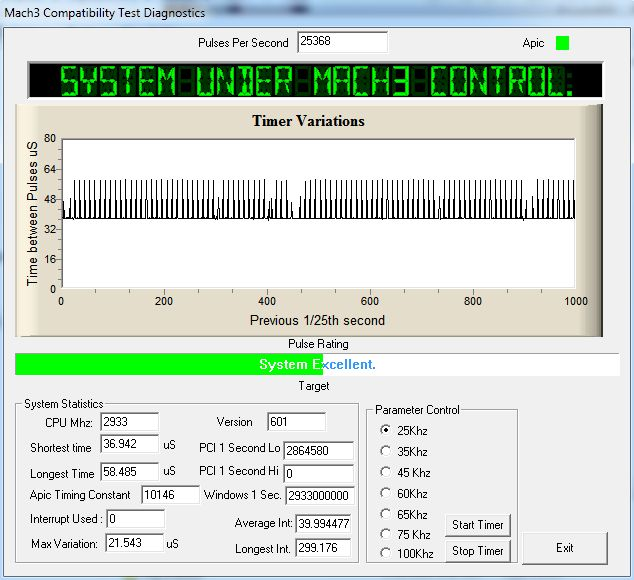 Mach3 driver test download